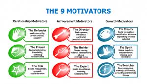 9 motivators