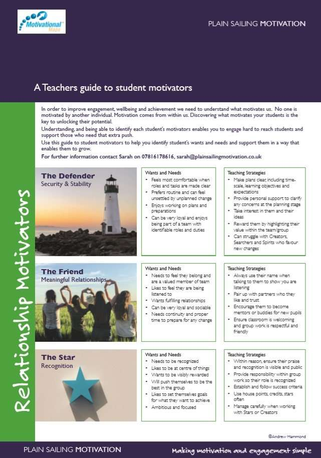 Teachers Guide to student motivators